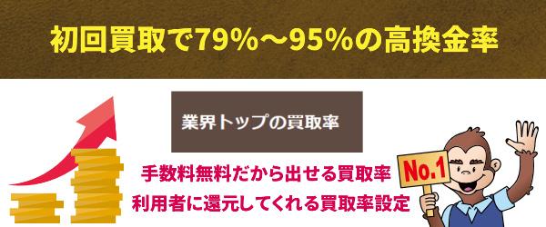 初回買取で79%~95%の高換金率
