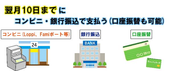 翌月10日までにコンビニ・銀行振込で支払う(口座振替も可能)