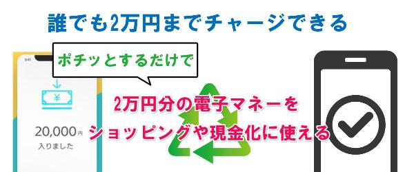 """最大5万円までチャージすることができる"""""""