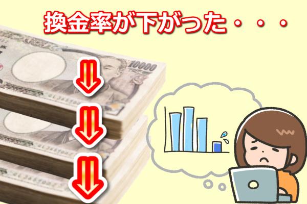 エニタイムでする現金化の換金率
