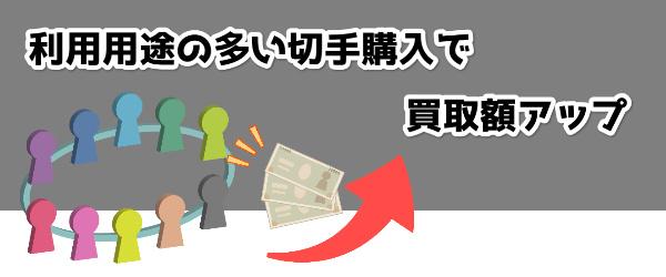 利用用途の多い切手購入で買取額アップ